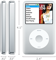 iPod classic measurements